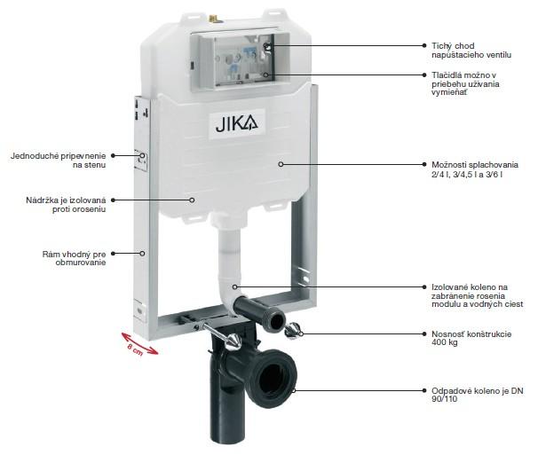 Jika basic wc system compact podomietkov modul pre z vesn wc v etko pre - Wc suspensie systeem ...